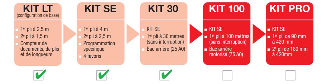 kit30-power-sinus-evo-l-1087x874-chatel-reprographie-plieuse-coupeuse-scanner-plans-a0