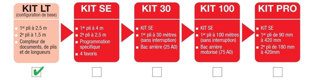 kitlt-power-sinus-evo-l-1087x874-chatel-reprographie-plieuse-coupeuse-scanner-plans-a0