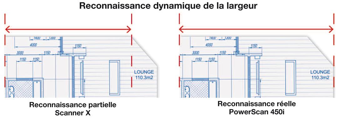 powerscan-reconnaissance-1087x874-chatel-reprographie-plieuse-coupeuse-scanner-plans-a0