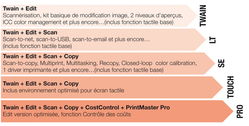 powerscan-scanmanager-1087x874-chatel-reprographie-plieuse-coupeuse-scanner-plans-a0
